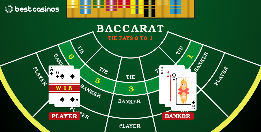 Tropico 4 attract baccarat players governor of poker 3 free download full version for pc offline