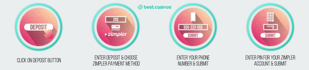 Zimpler Casino Sites