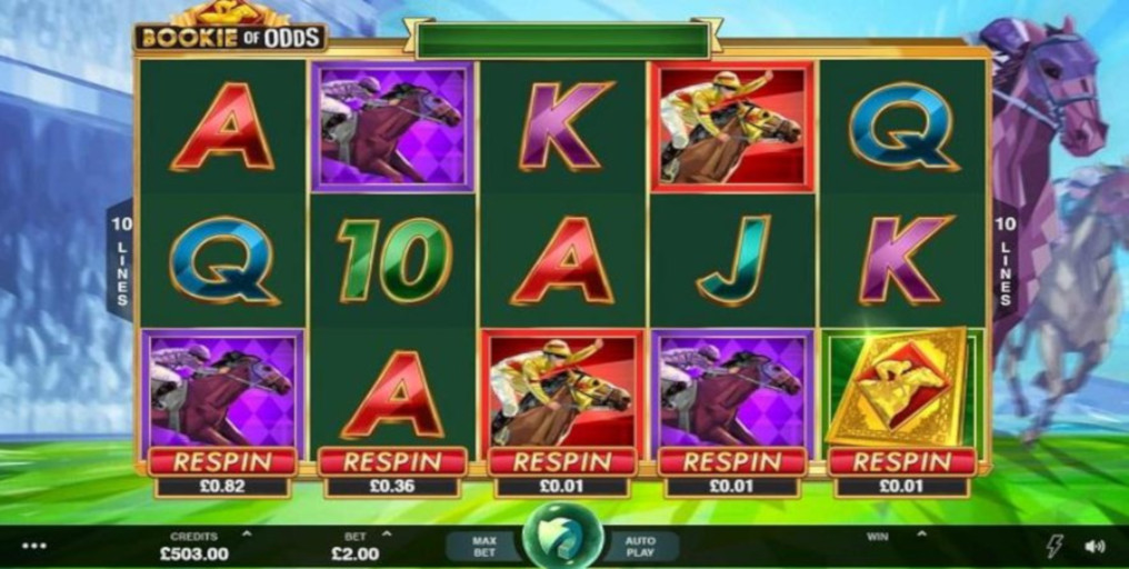 Online Casino Bookie Franchise Costs and Franchise Info for