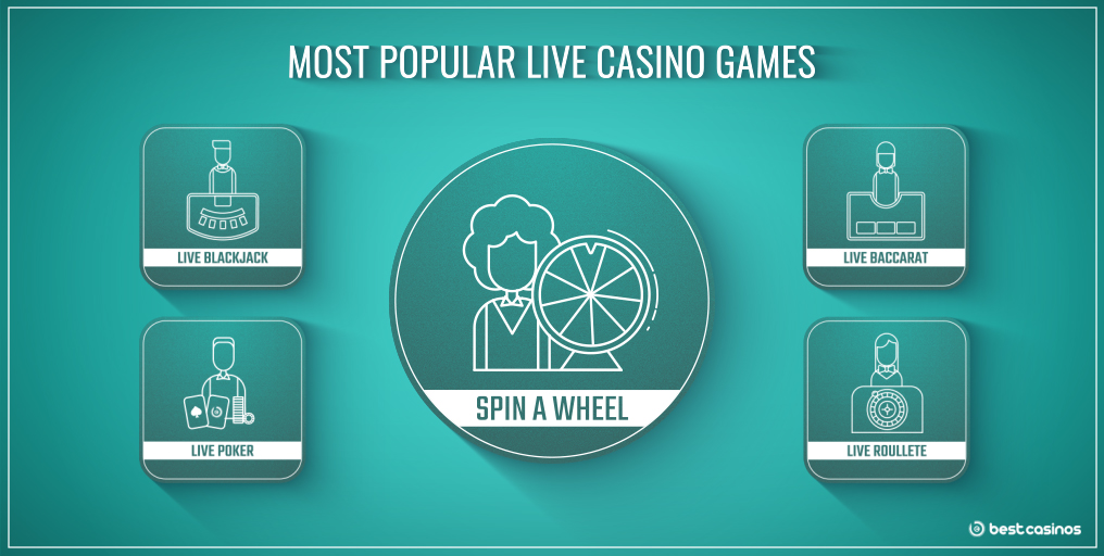 What are the Most Popular Live Dealer Games