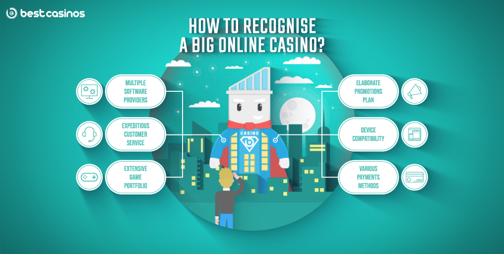 How to Recognise Big Casinos Online