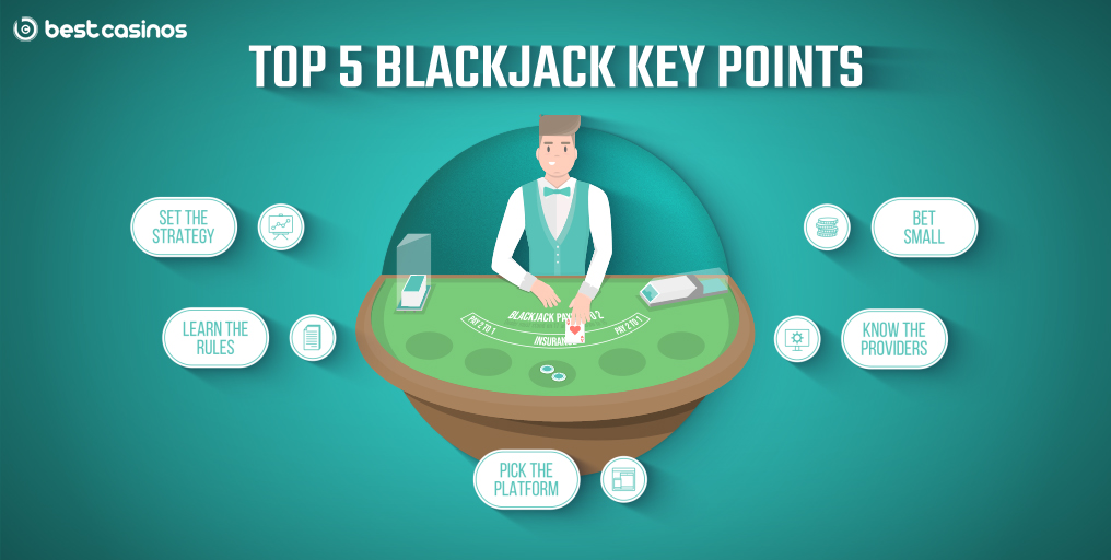 How to Get Started with Online Blacjack