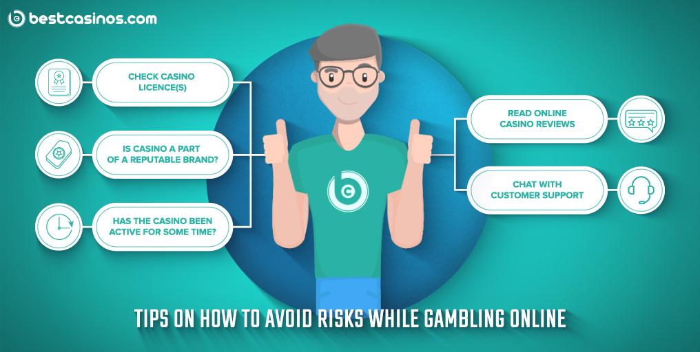 Staying Safe while Gambling Online