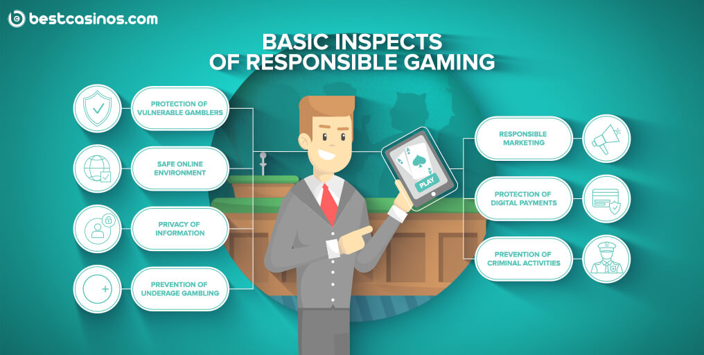 What are the concepts of responsible gaming